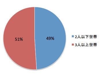 20150208-bma-graph3.jpg